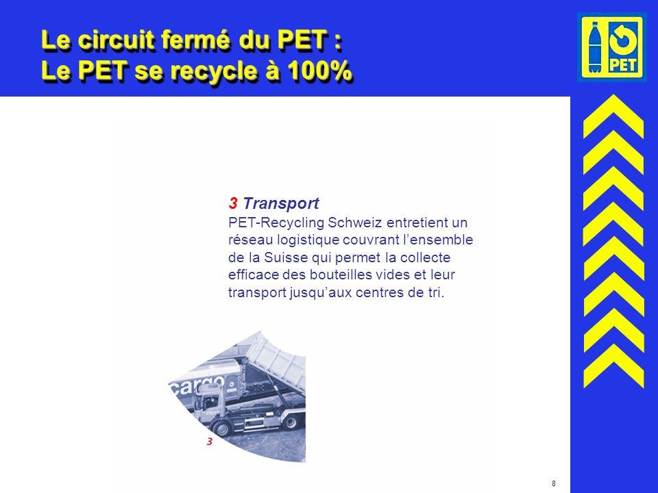 8 Le circuit fermé du PET : Le PET se recycle à 100% 3 Transport PET-Recycling Schweiz entretient un réseau logistique couvrant lensemble de la Suisse