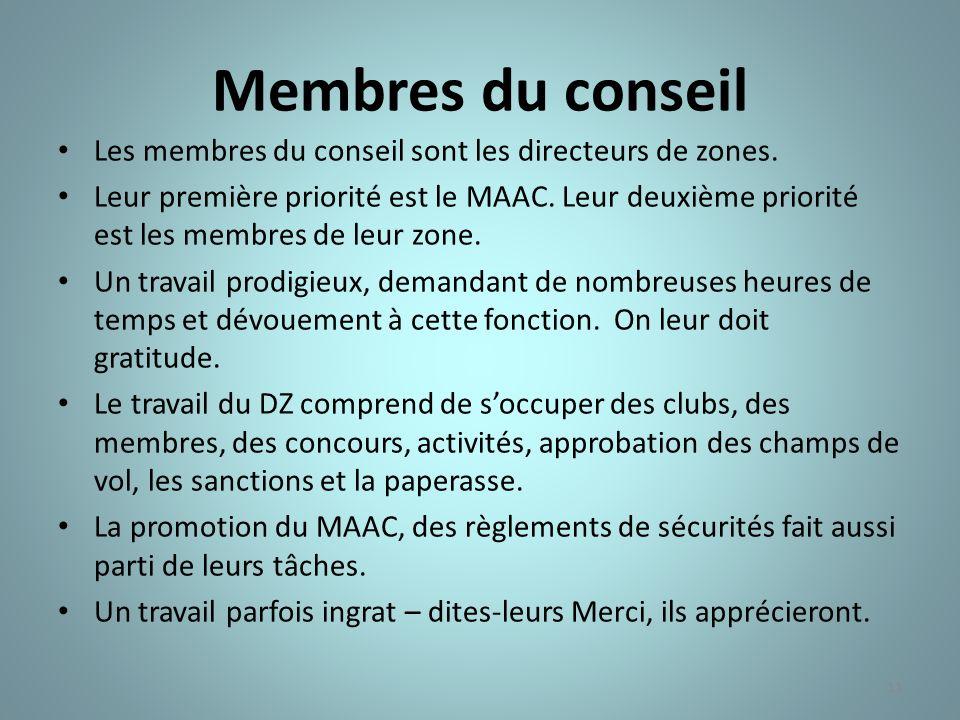 11 Membres du conseil Les membres du conseil sont les directeurs de zones. Leur première priorité est le MAAC. Leur deuxième priorité est les membres