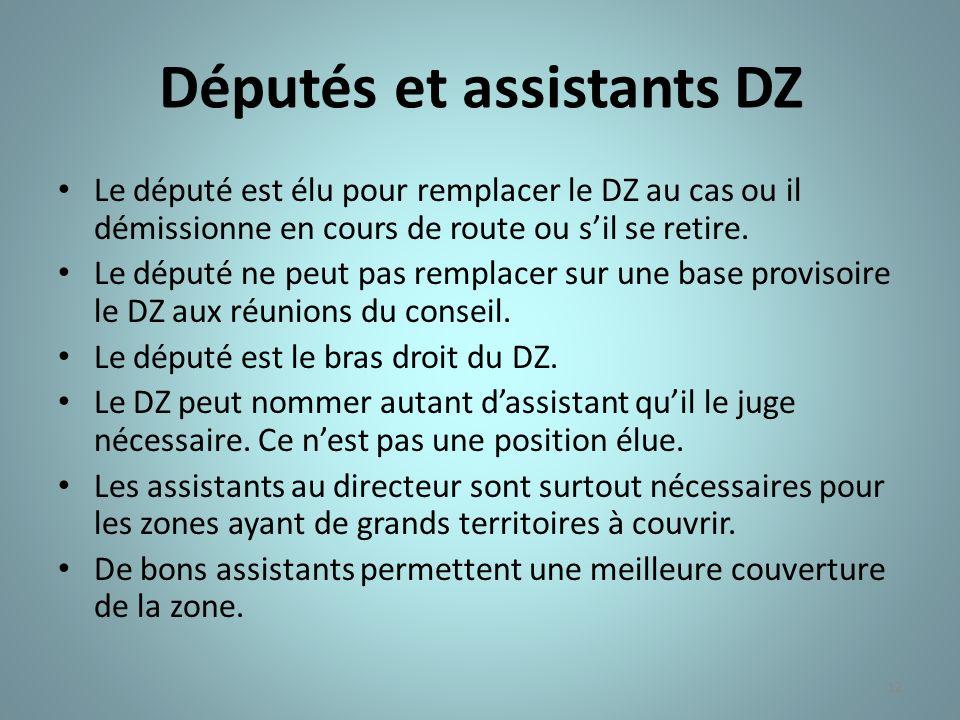 12 Députés et assistants DZ Le député est élu pour remplacer le DZ au cas ou il démissionne en cours de route ou sil se retire. Le député ne peut pas