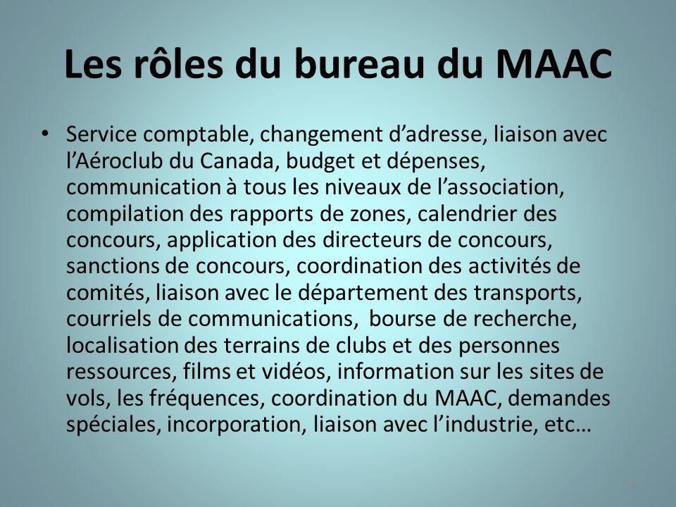 14 Les rôles du bureau du MAAC Service comptable, changement dadresse, liaison avec lAéroclub du Canada, budget et dépenses, communication à tous les