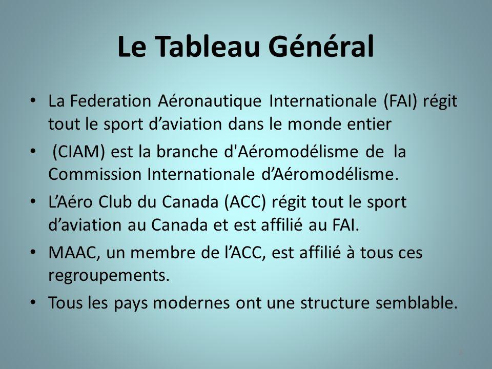 3 Le Tableau Général La Federation Aéronautique Internationale (FAI) régit tout le sport daviation dans le monde entier (CIAM) est la branche d Aéromodélisme de la Commission Internationale dAéromodélisme.