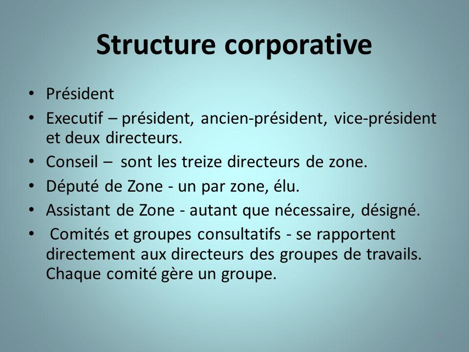 5 Structure corporative Président Executif – président, ancien-président, vice-président et deux directeurs. Conseil – sont les treize directeurs de z