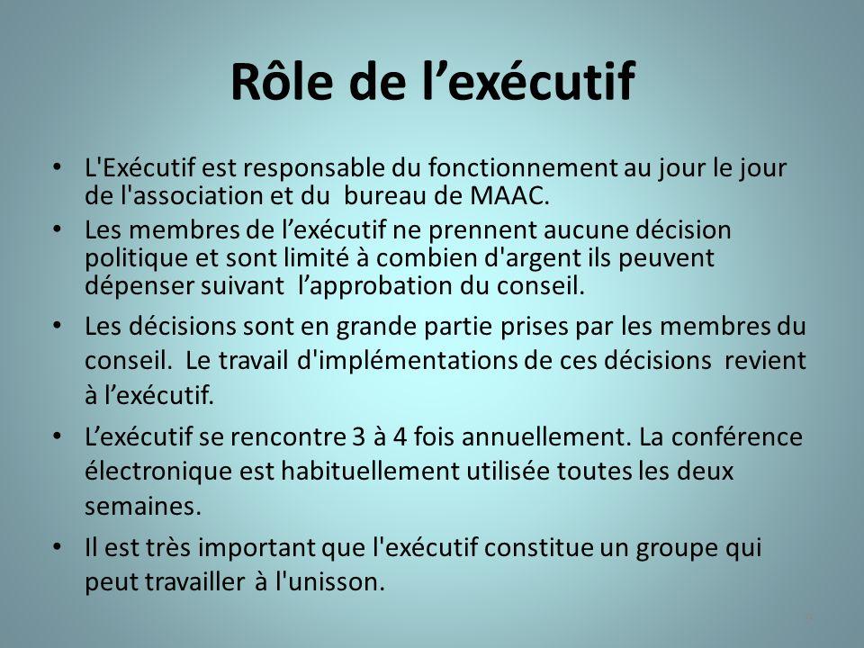 9 Rôle de lexécutif L Exécutif est responsable du fonctionnement au jour le jour de l association et du bureau de MAAC.