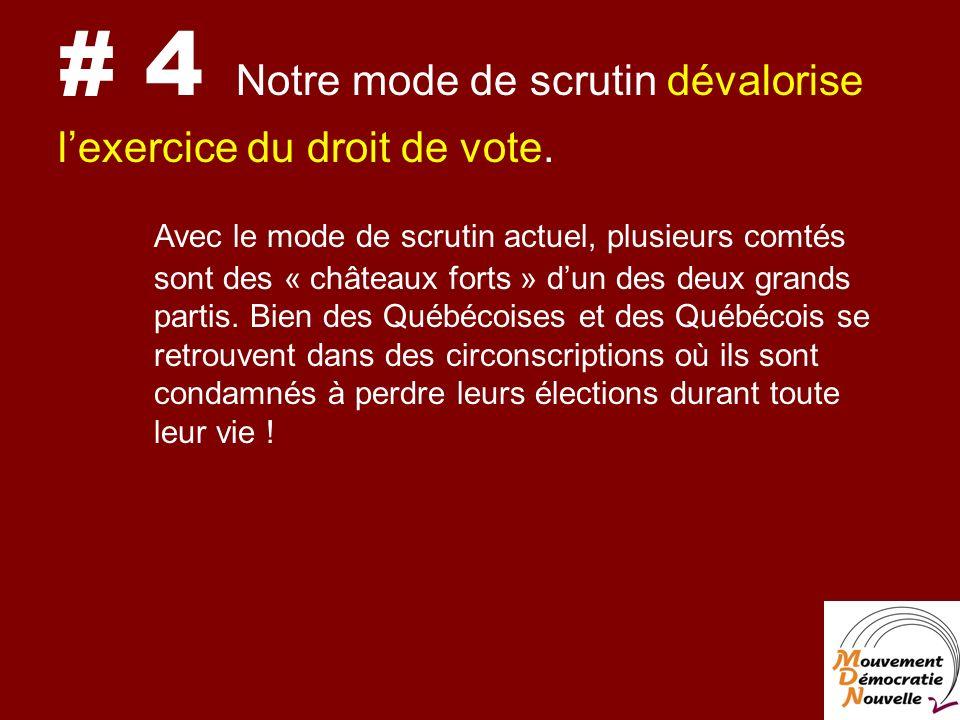 # 4 Notre mode de scrutin dévalorise lexercice du droit de vote.