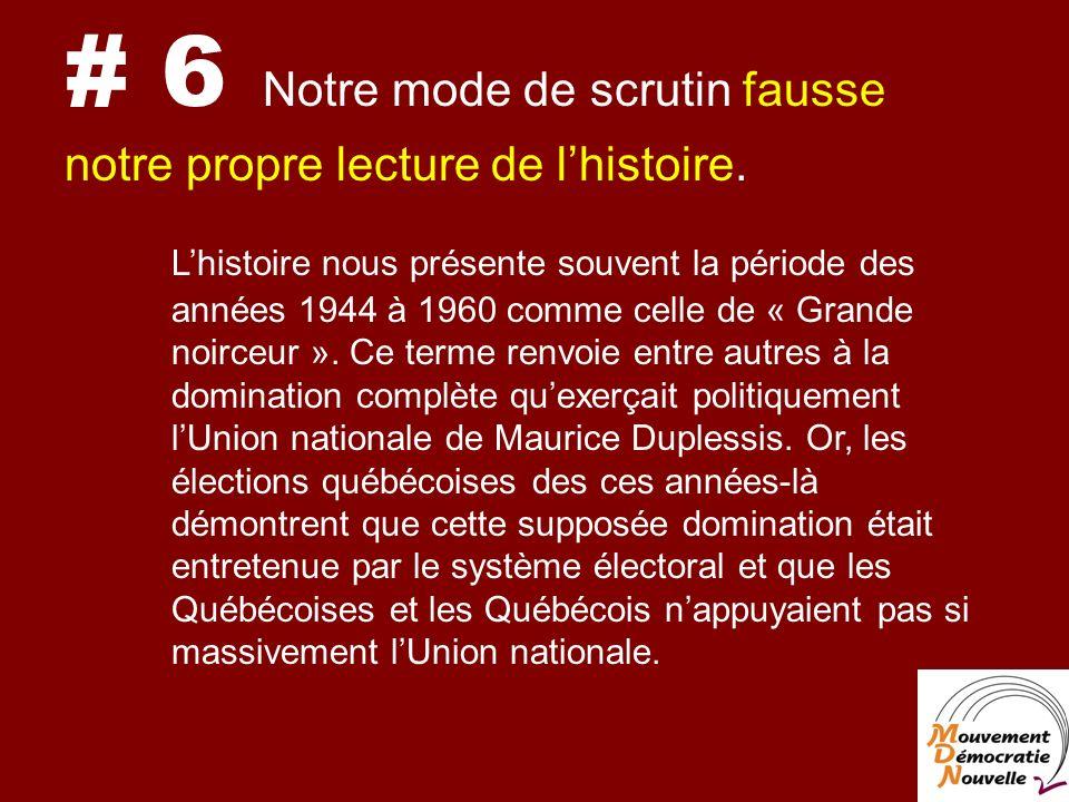 # 6 Notre mode de scrutin fausse notre propre lecture de lhistoire.