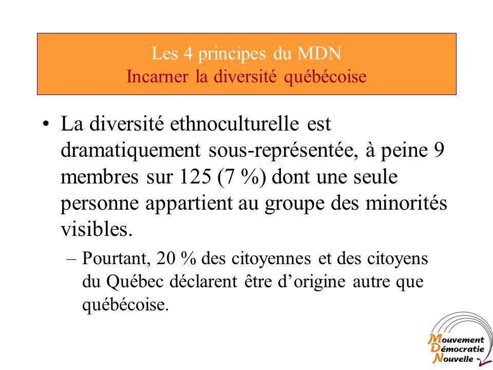 Les 4 principes du MDN Incarner la diversité québécoise La diversité ethnoculturelle est dramatiquement sous-représentée, à peine 9 membres sur 125 (7 %) dont une seule personne appartient au groupe des minorités visibles.
