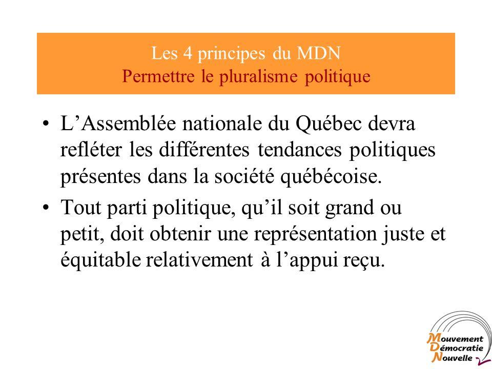 Les 4 principes du MDN Permettre le pluralisme politique LAssemblée nationale du Québec devra refléter les différentes tendances politiques présentes dans la société québécoise.