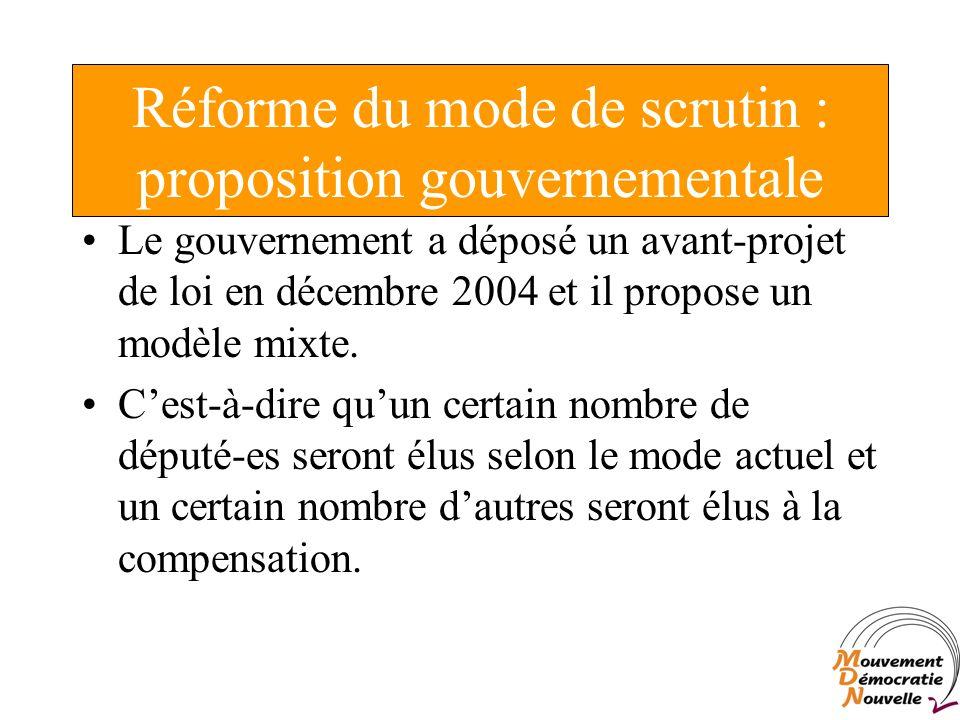 Réforme du mode de scrutin : proposition gouvernementale Le gouvernement a déposé un avant-projet de loi en décembre 2004 et il propose un modèle mixte.