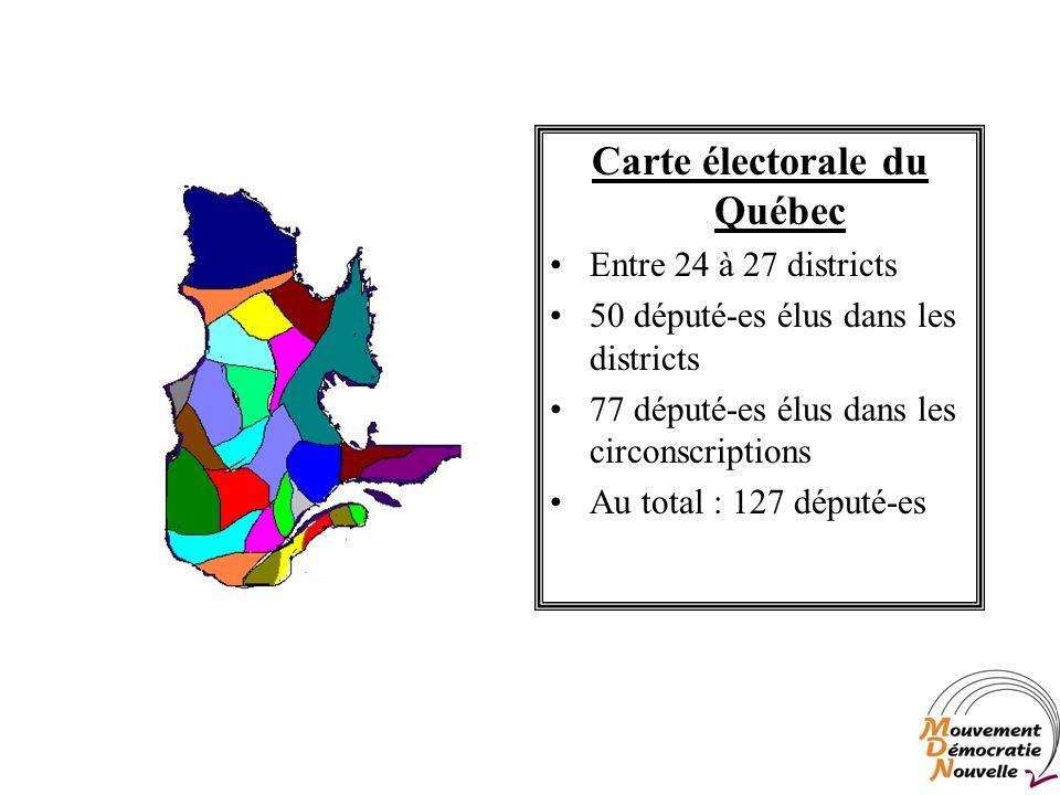 Carte électorale du Québec Entre 24 à 27 districts 50 député-es élus dans les districts 77 député-es élus dans les circonscriptions Au total : 127 député-es