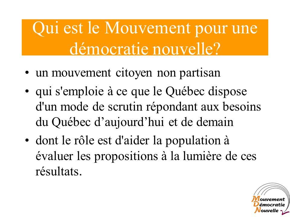 Qui est le Mouvement pour une démocratie nouvelle.