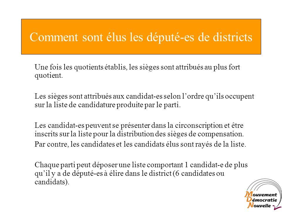 Comment sont élus les député-es de districts Une fois les quotients établis, les sièges sont attribués au plus fort quotient.