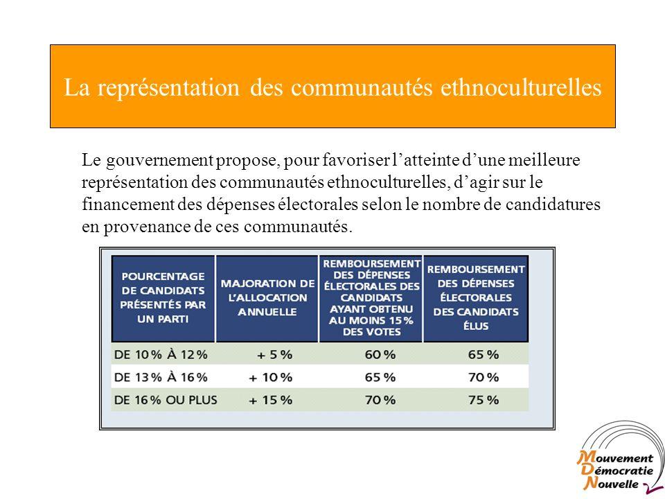 La représentation des communautés ethnoculturelles Le gouvernement propose, pour favoriser latteinte dune meilleure représentation des communautés ethnoculturelles, dagir sur le financement des dépenses électorales selon le nombre de candidatures en provenance de ces communautés.