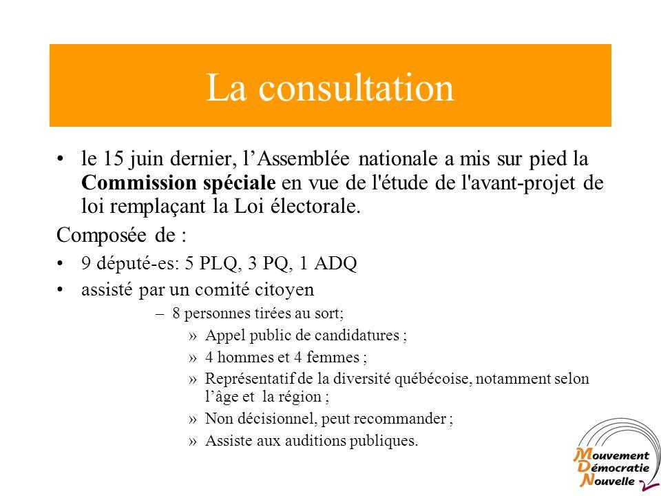 La consultation le 15 juin dernier, lAssemblée nationale a mis sur pied la Commission spéciale en vue de l étude de l avant-projet de loi remplaçant la Loi électorale.