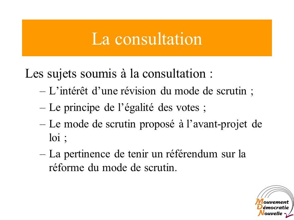 Les sujets soumis à la consultation : –Lintérêt dune révision du mode de scrutin ; –Le principe de légalité des votes ; –Le mode de scrutin proposé à lavant-projet de loi ; –La pertinence de tenir un référendum sur la réforme du mode de scrutin.