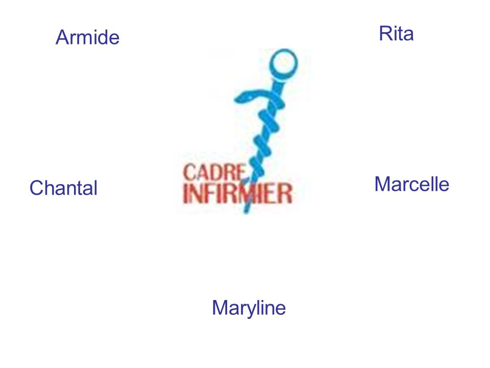 Rita Armide Marcelle Chantal Maryline