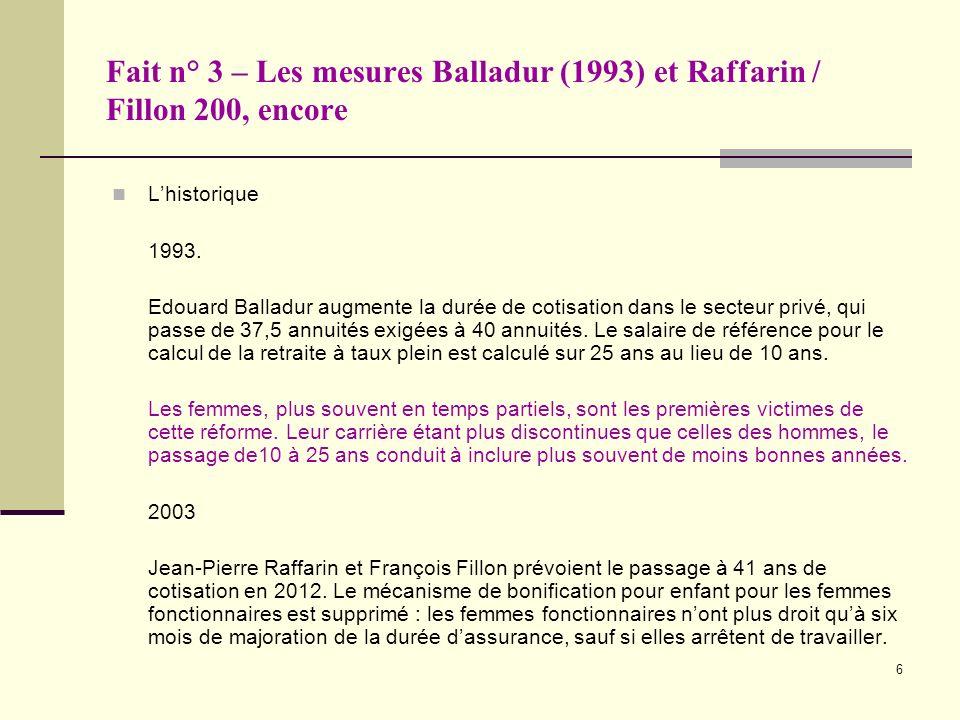 6 Fait n° 3 – Les mesures Balladur (1993) et Raffarin / Fillon 200, encore Lhistorique 1993.