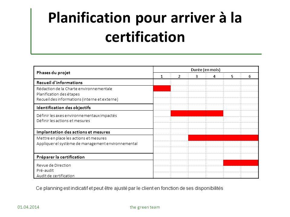 Planification pour arriver à la certification 01.04.2014the green team Ce planning est indicatif et peut être ajusté par le client en fonction de ses