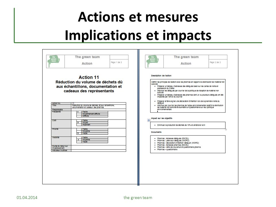 Actions et mesures Implications et impacts 01.04.2014the green team