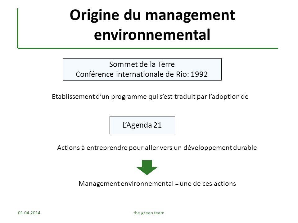 Origine du management environnemental Sommet de la Terre Conférence internationale de Rio: 1992 LAgenda 21 Etablissement dun programme qui sest tradui
