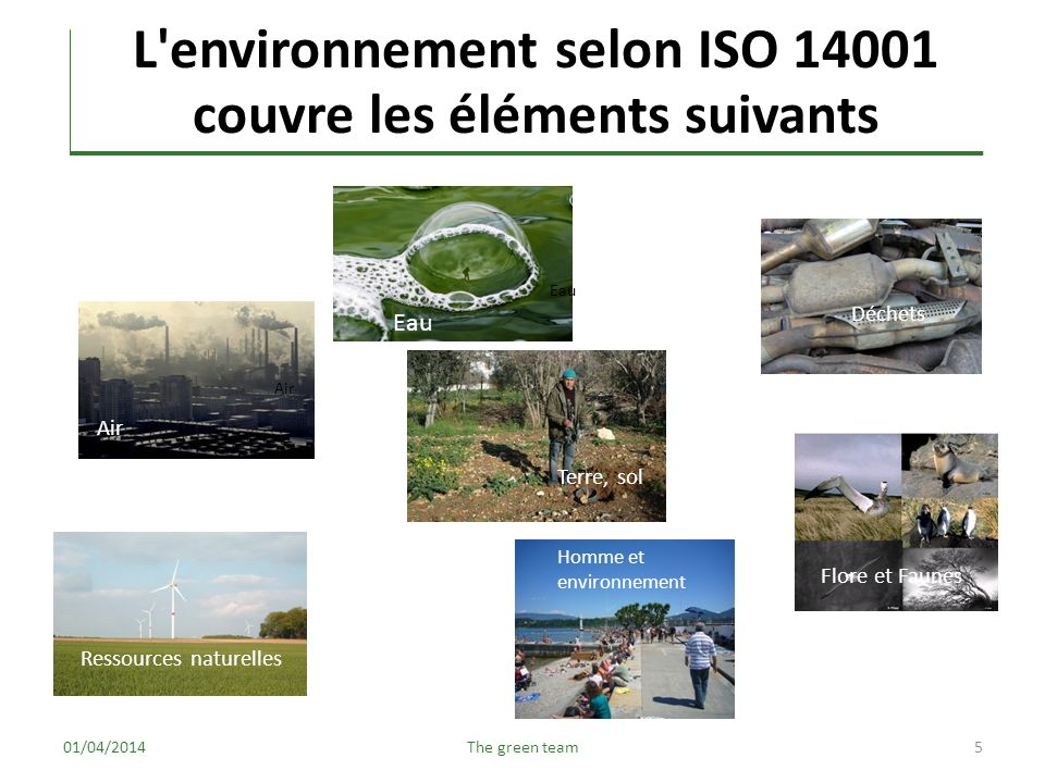 L'environnement selon ISO 14001 couvre les éléments suivants 501/04/2014The green team Air Eau Déchets Ressources naturelles Flore et Faunes Terre, so