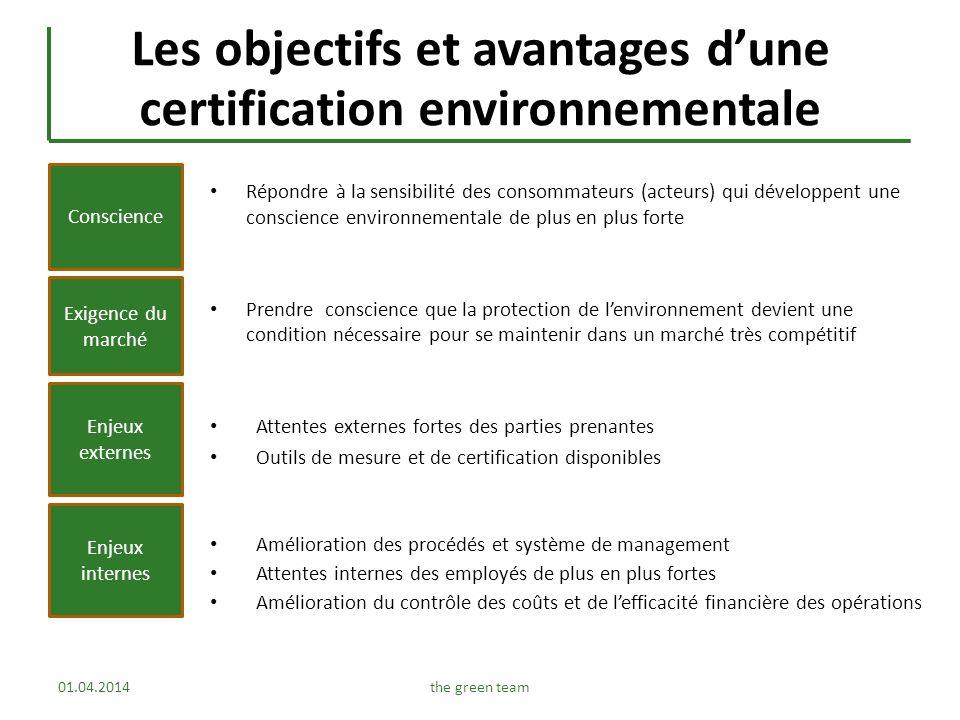 Les objectifs et avantages dune certification environnementale Répondre à la sensibilité des consommateurs (acteurs) qui développent une conscience en