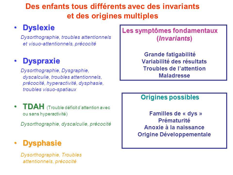 DyslexieDyslexie Dysorthographie, troubles attentionnels et visuo-attentionnels, précocité DyspraxieDyspraxie Dysorthographie, Dysgraphie, dyscalculie