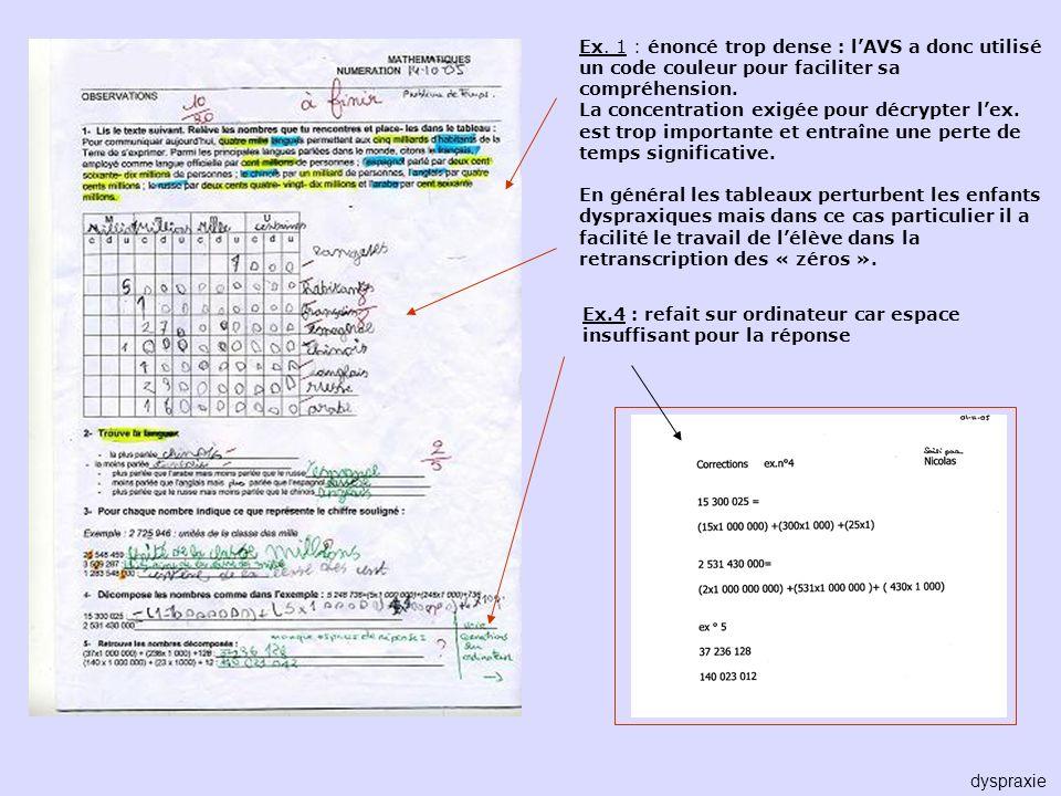Ex.4 : refait sur ordinateur car espace insuffisant pour la réponse Ex. 1 : énoncé trop dense : lAVS a donc utilisé un code couleur pour faciliter sa