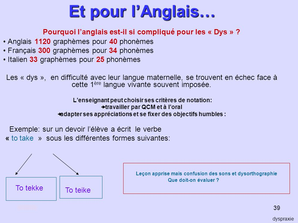 DMF39 Et pour lAnglais… Pourquoi langlais est-il si compliqué pour les « Dys » ? Anglais 1120 graphèmes pour 40 phonèmes Français 300 graphèmes pour 3