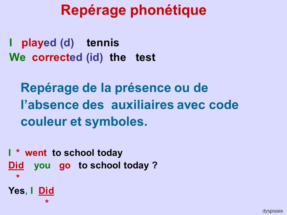 Repérage phonétique I played (d) tennis We corrected (id) the test Repérage de la présence ou de labsence des auxiliaires avec code couleur et symbole