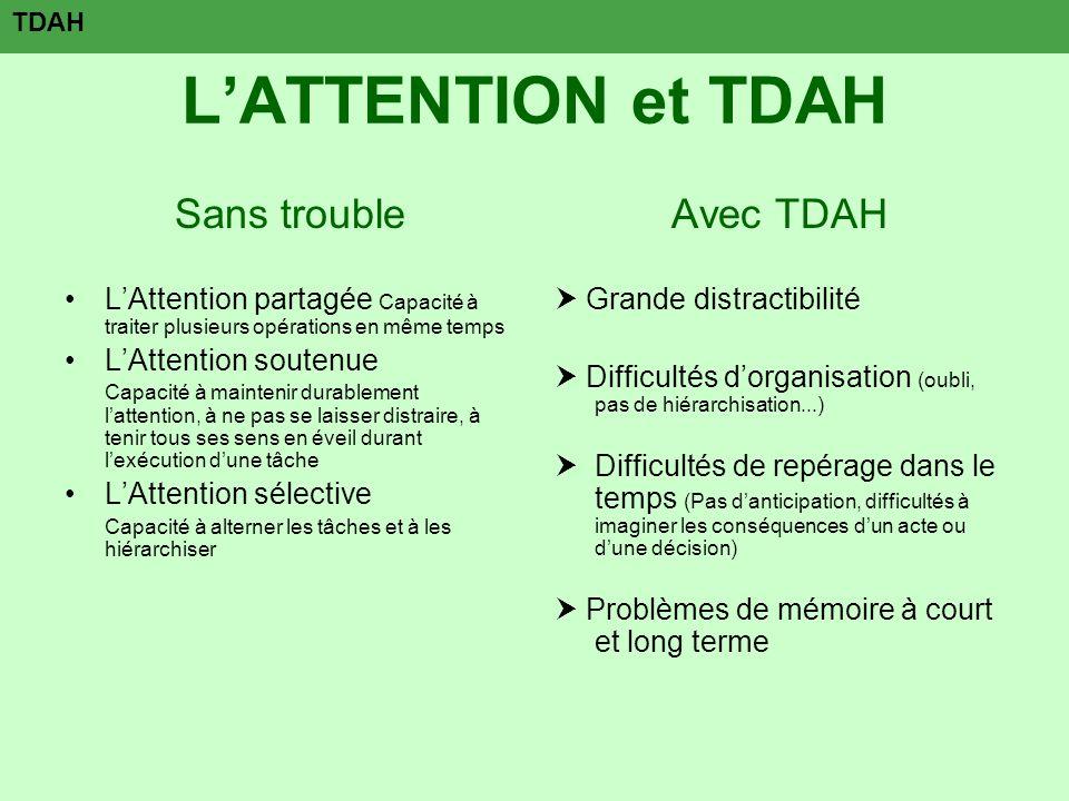 LATTENTION et TDAH Sans trouble LAttention partagée Capacité à traiter plusieurs opérations en même temps LAttention soutenue Capacité à maintenir dur