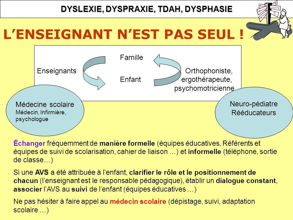 LENSEIGNANT NEST PAS SEUL ! DYSLEXIE, DYSPRAXIE, TDAH, DYSPHASIE Famille Enseignants Orthophoniste, Enfant ergothérapeute, psychomotricienne Médecine