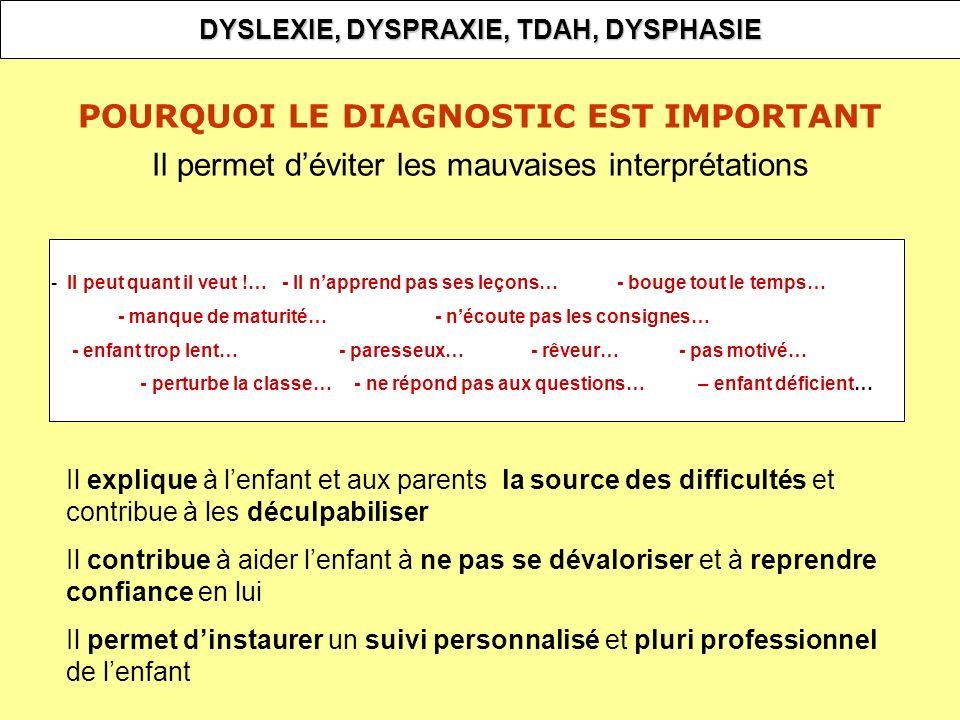 POURQUOI LE DIAGNOSTIC EST IMPORTANT Il permet déviter les mauvaises interprétations DYSLEXIE, DYSPRAXIE, TDAH, DYSPHASIE Il explique à lenfant et aux