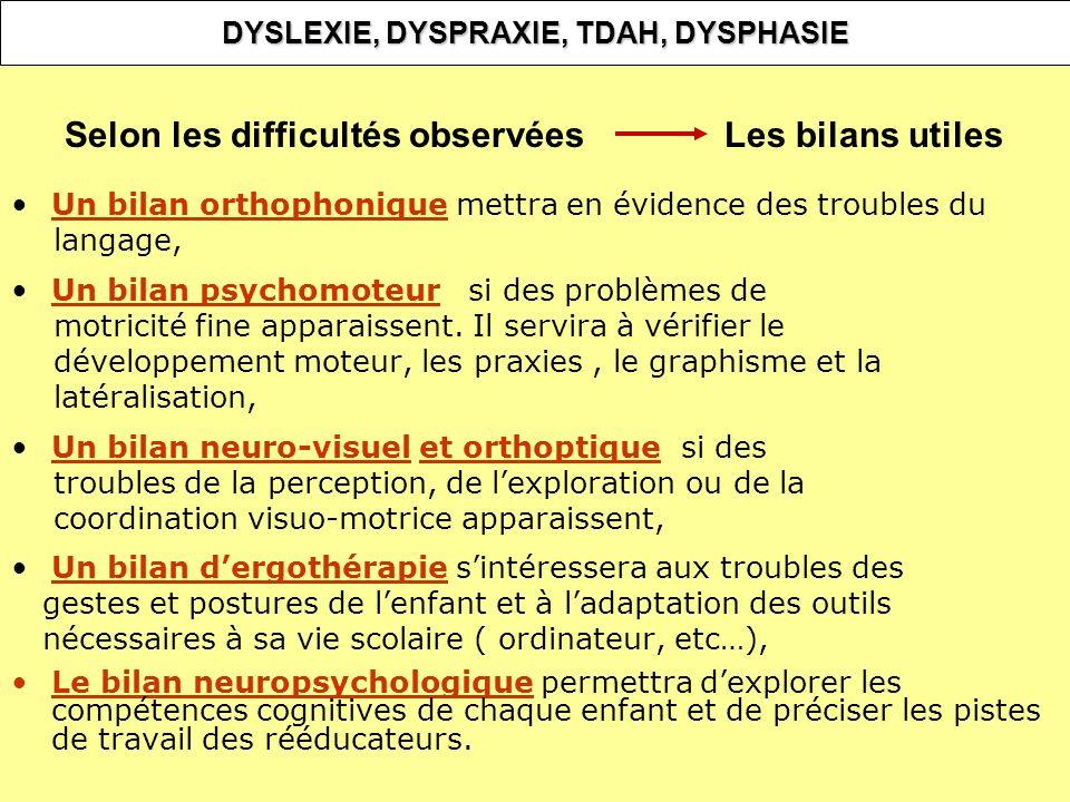 Un bilan orthophonique mettra en évidence des troubles du langage, Un bilan psychomoteur si des problèmes de motricité fine apparaissent. Il servira à