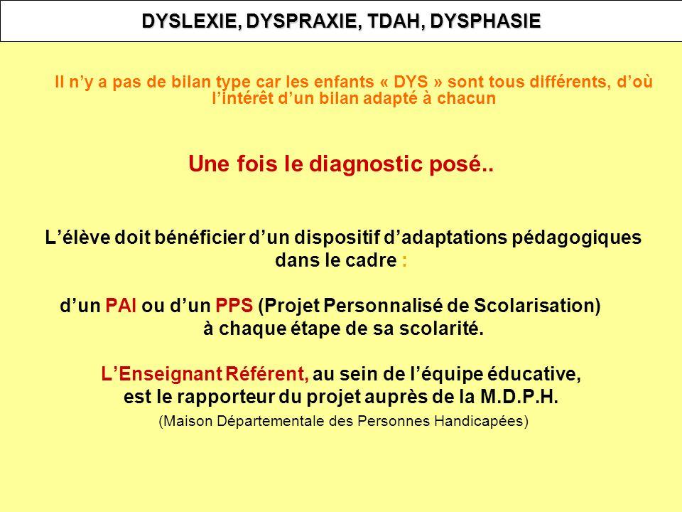 Il ny a pas de bilan type car les enfants « DYS » sont tous différents, doù lintérêt dun bilan adapté à chacun Une fois le diagnostic posé.. Lélève do