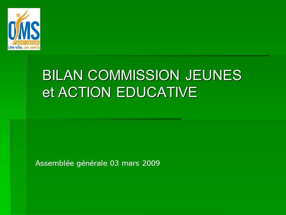 BILAN COMMISSION JEUNES et ACTION EDUCATIVE Assemblée générale 03 mars 2009