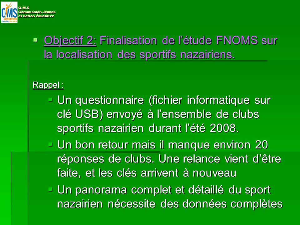 Objectif 2: Finalisation de létude FNOMS sur la localisation des sportifs nazairiens.
