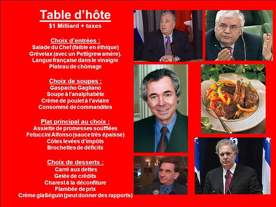 Table dhôte $1 Milliard + taxes Choix dentrées : Salade du Chef (faible en éthique) Grêvelax (avec un Pettigrew amère). Langue française dans le vinai