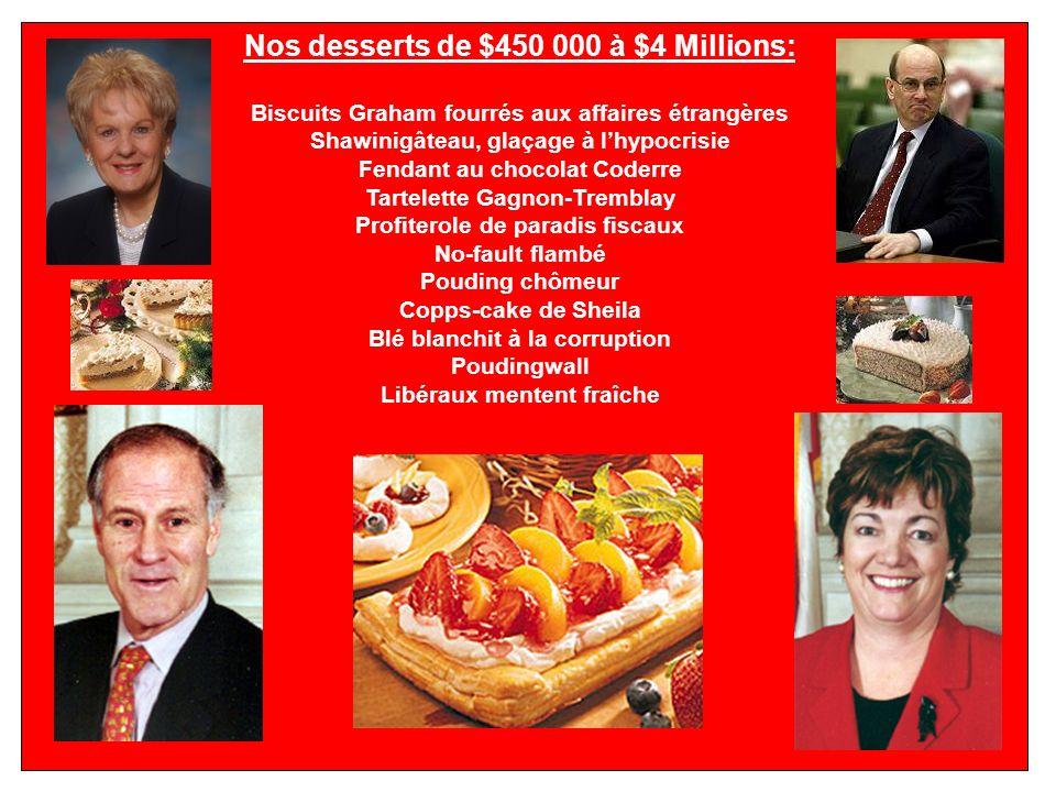 Nos desserts de $450 000 à $4 Millions: Biscuits Graham fourrés aux affaires étrangères Shawinigâteau, glaçage à lhypocrisie Fendant au chocolat Coder
