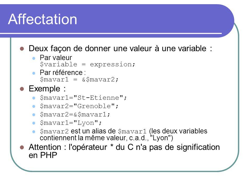 Affectation Deux façon de donner une valeur à une variable : Par valeur $variable = expression; Par référence : $mavar1 = &$mavar2; Exemple : $mavar1= St-Etienne ; $mavar2= Grenoble ; $mavar2=&$mavar1; $mavar1= Lyon ; $mavar2 est un alias de $mavar1 (les deux variables contiennent la même valeur, c.a.d., Lyon ) Attention : l opérateur * du C n a pas de signification en PHP