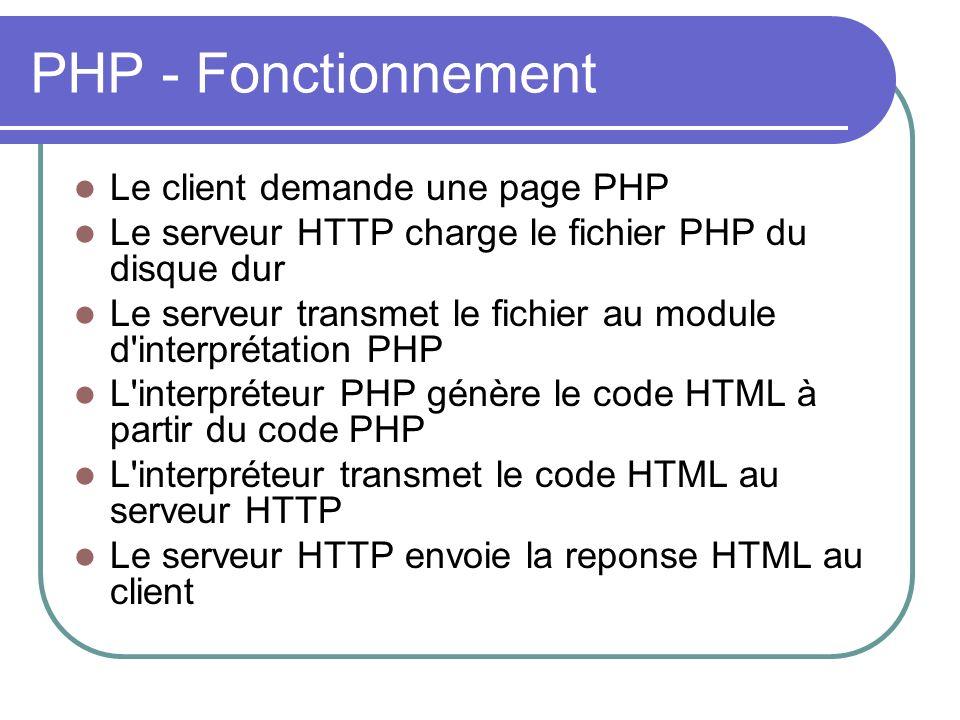PHP - Fonctionnement Le client demande une page PHP Le serveur HTTP charge le fichier PHP du disque dur Le serveur transmet le fichier au module d interprétation PHP L interpréteur PHP génère le code HTML à partir du code PHP L interpréteur transmet le code HTML au serveur HTTP Le serveur HTTP envoie la reponse HTML au client