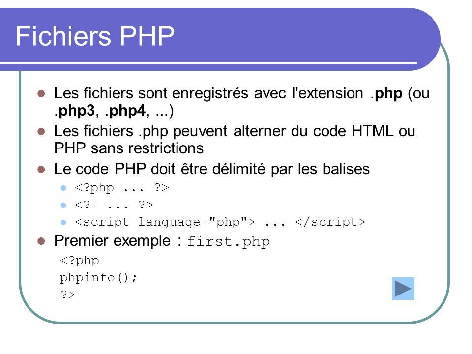 Fichiers PHP Les fichiers sont enregistrés avec l extension.php (ou.php3,.php4,...) Les fichiers.php peuvent alterner du code HTML ou PHP sans restrictions Le code PHP doit être délimité par les balises...