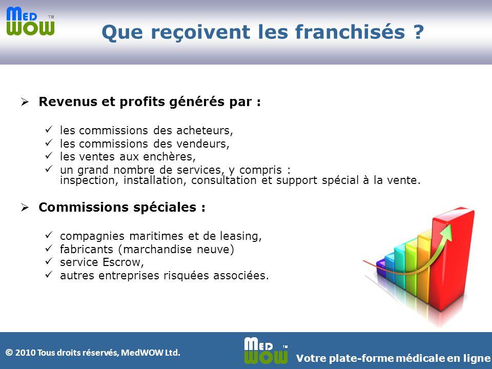 © 2010 Tous droits réservés, MedWOW Ltd.