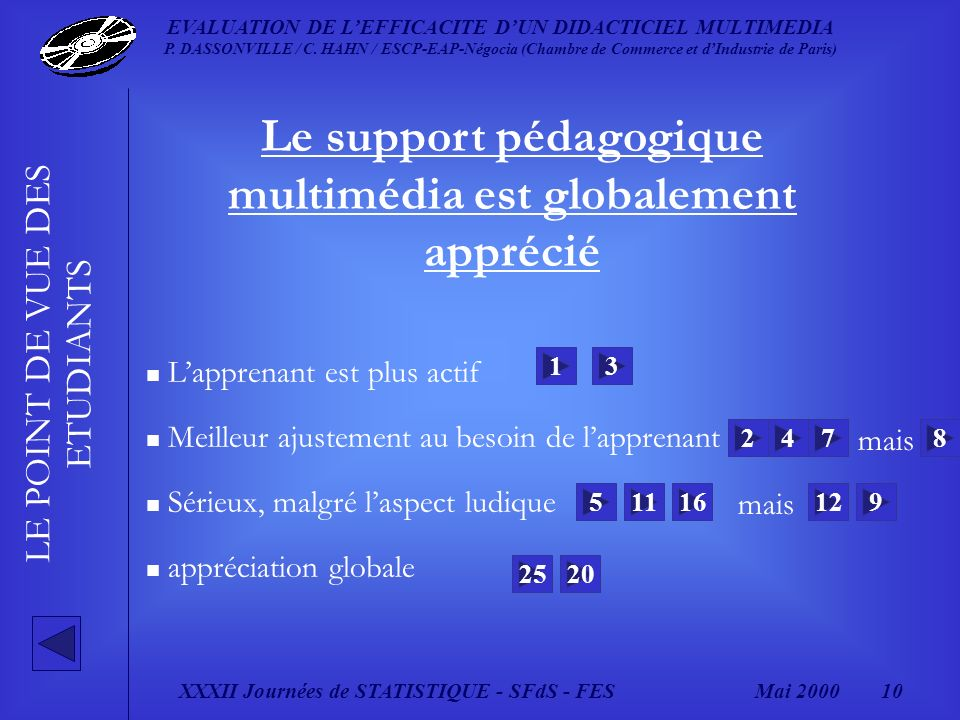 XXXII Journées de STATISTIQUE - SFdS - FESMai 2000 10 EVALUATION DE LEFFICACITE DUN DIDACTICIEL MULTIMEDIA P.