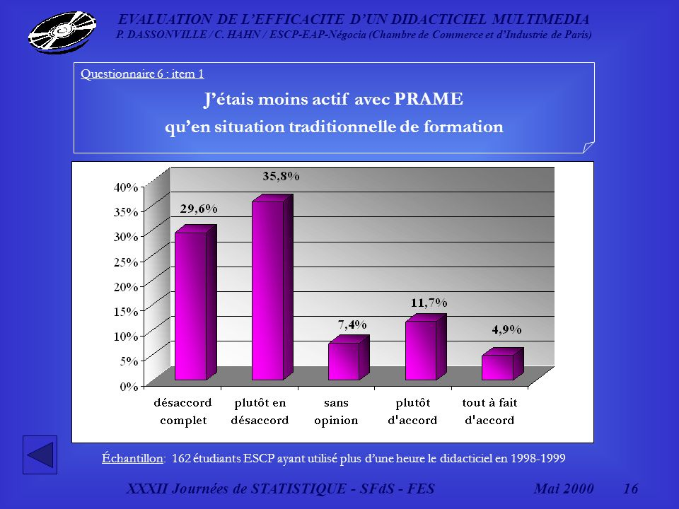 XXXII Journées de STATISTIQUE - SFdS - FESMai 2000 16 EVALUATION DE LEFFICACITE DUN DIDACTICIEL MULTIMEDIA P.