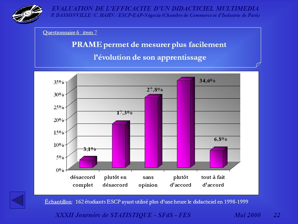 XXXII Journées de STATISTIQUE - SFdS - FESMai 2000 22 EVALUATION DE LEFFICACITE DUN DIDACTICIEL MULTIMEDIA P.