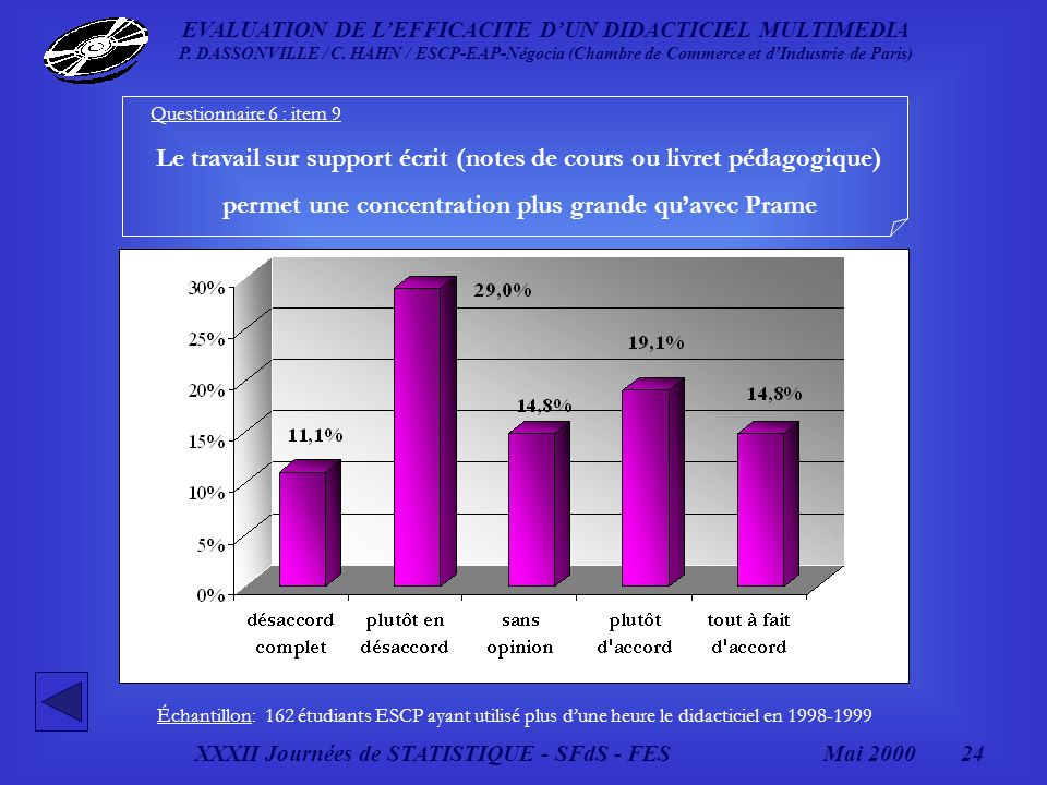 XXXII Journées de STATISTIQUE - SFdS - FESMai 2000 24 EVALUATION DE LEFFICACITE DUN DIDACTICIEL MULTIMEDIA P.