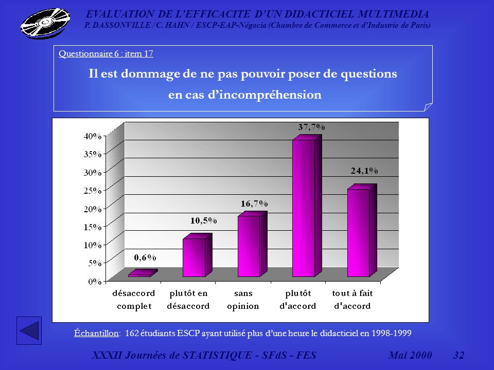 XXXII Journées de STATISTIQUE - SFdS - FESMai 2000 32 EVALUATION DE LEFFICACITE DUN DIDACTICIEL MULTIMEDIA P.