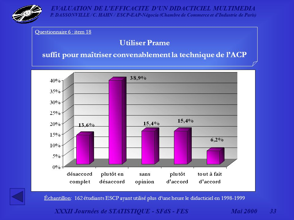 XXXII Journées de STATISTIQUE - SFdS - FESMai 2000 33 EVALUATION DE LEFFICACITE DUN DIDACTICIEL MULTIMEDIA P.