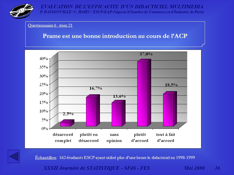 XXXII Journées de STATISTIQUE - SFdS - FESMai 2000 36 EVALUATION DE LEFFICACITE DUN DIDACTICIEL MULTIMEDIA P.