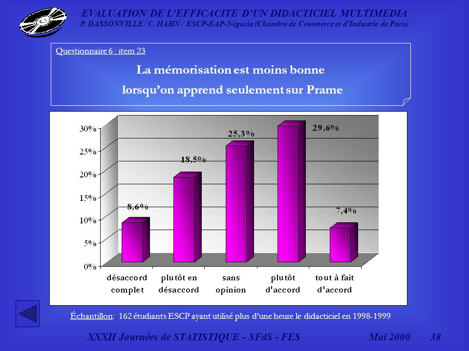 XXXII Journées de STATISTIQUE - SFdS - FESMai 2000 38 EVALUATION DE LEFFICACITE DUN DIDACTICIEL MULTIMEDIA P.